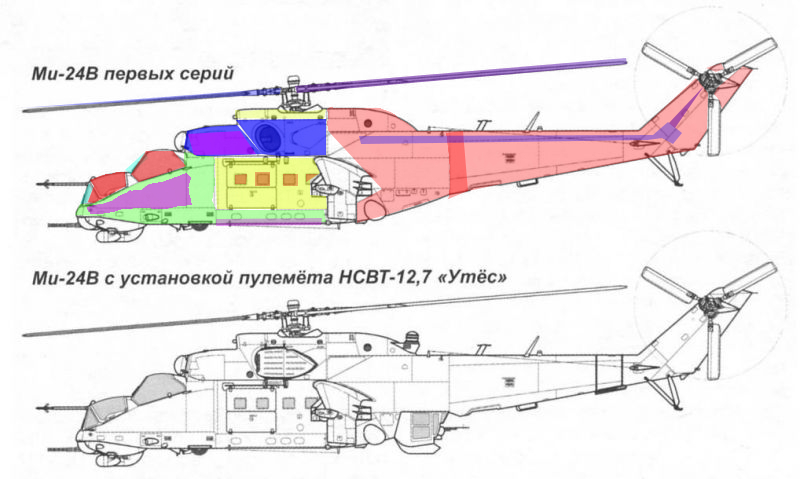 Best russian attack helicopter? Cvl64pwr