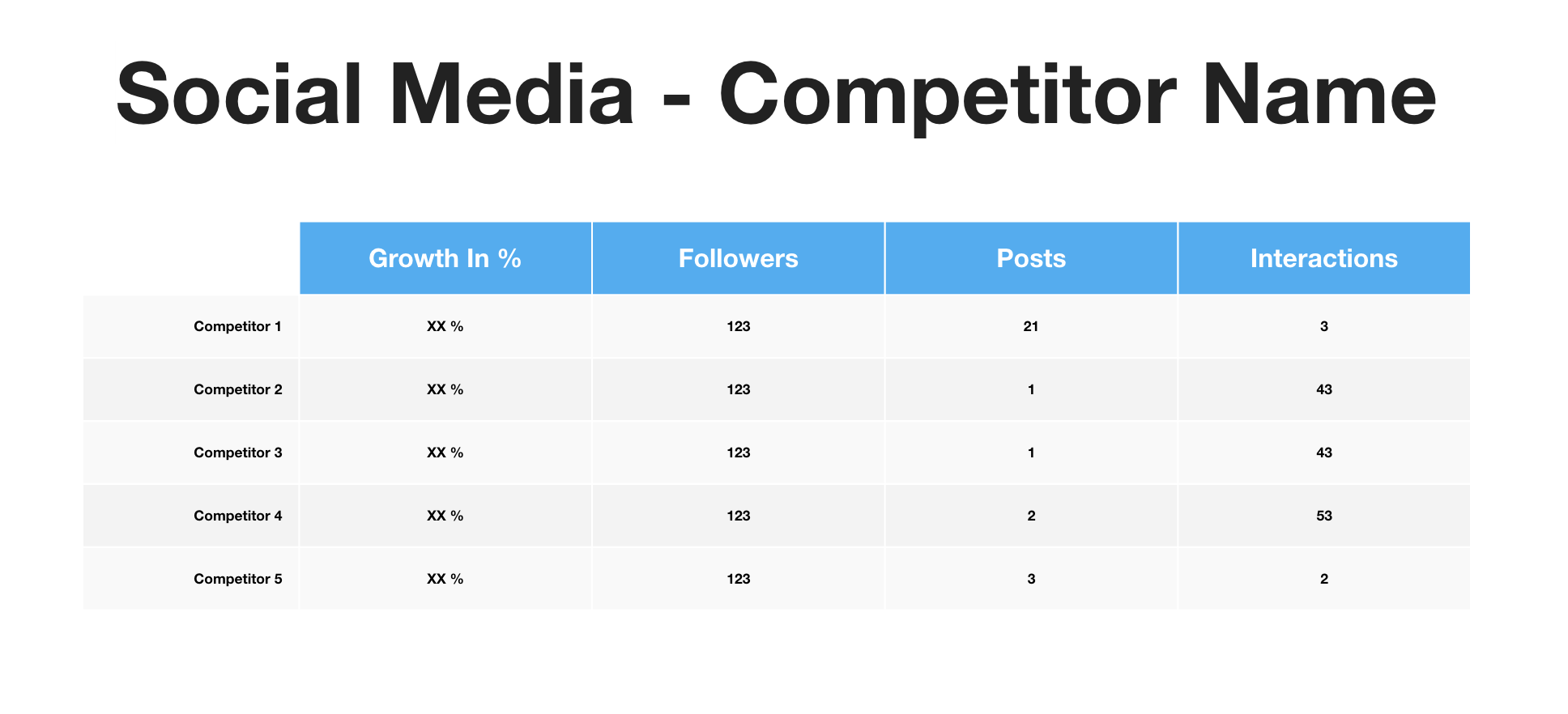 Competitor Research Template  Competitive Analysis Templates