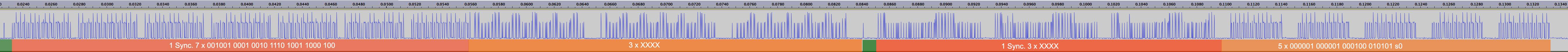 433 Hz Rolladen Sender Decodieren Gpio Elektrotechnik Wiringpi Api Imghttp Fs5directuploadnet Images 151214 Xlljfmxk