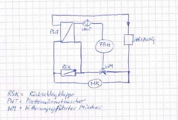 fu bodenheizung 60qm im r cklauf haustechnikdialog. Black Bedroom Furniture Sets. Home Design Ideas