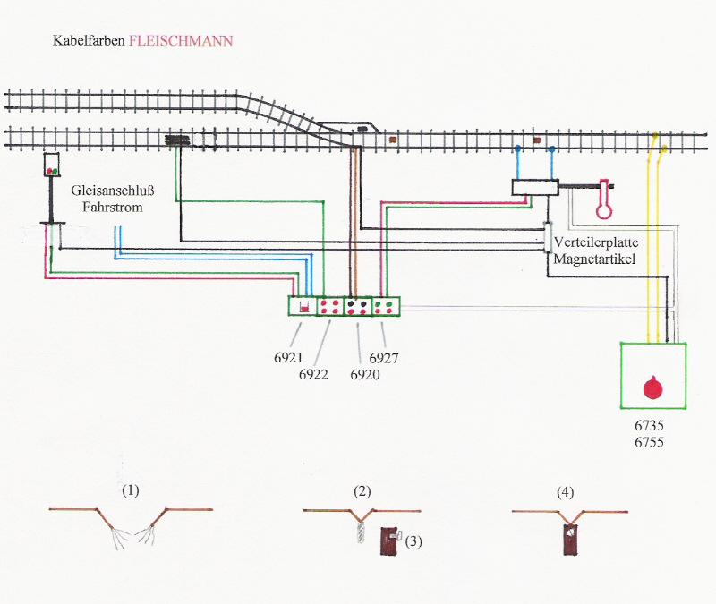 Teil M-03: Kabelfarben FLEISCHMANN - Stummis Modellbahnforum