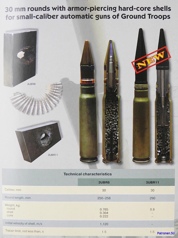 Necessary 25mm ammunition penetration congratulate