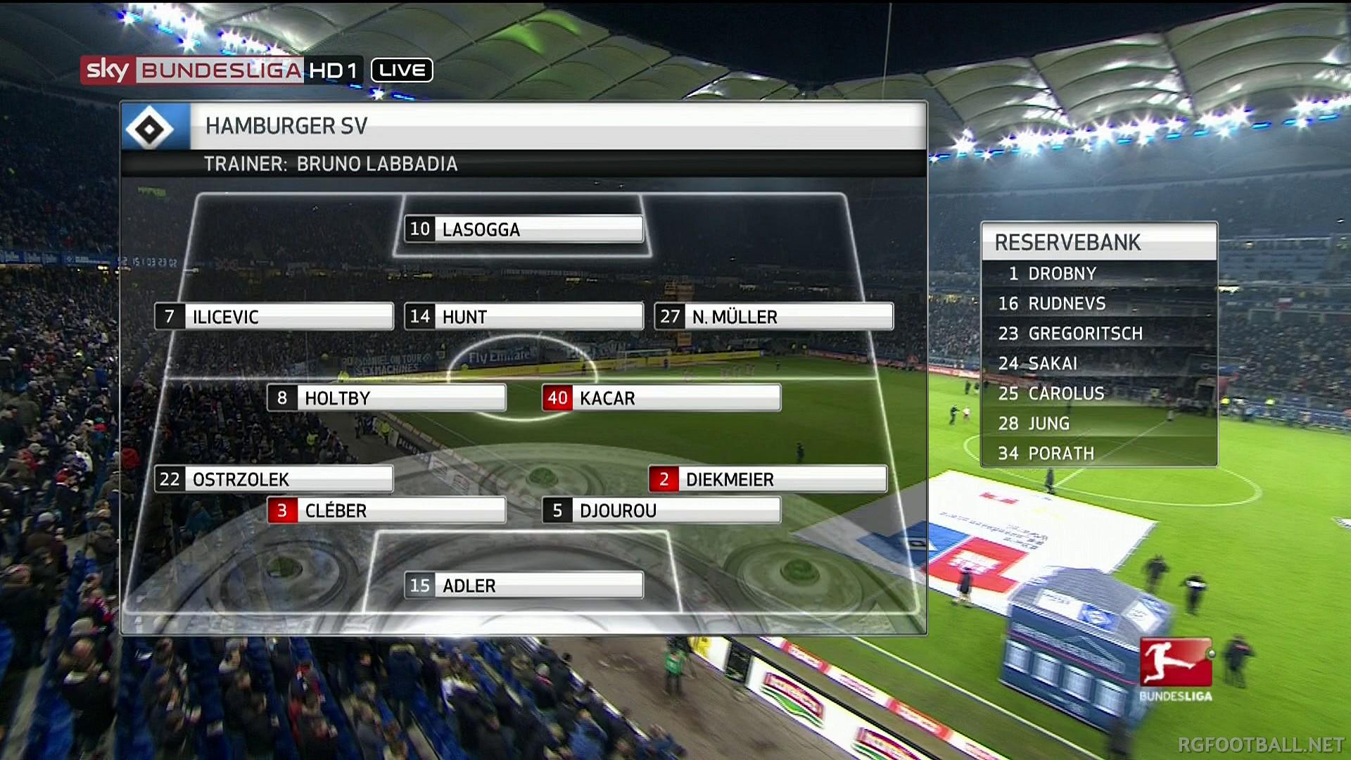Чемпионат Германии: Шальке 04 — Дармштадт