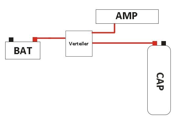POWERCAP EINBAUANLEITUNG PDF DOWNLOAD