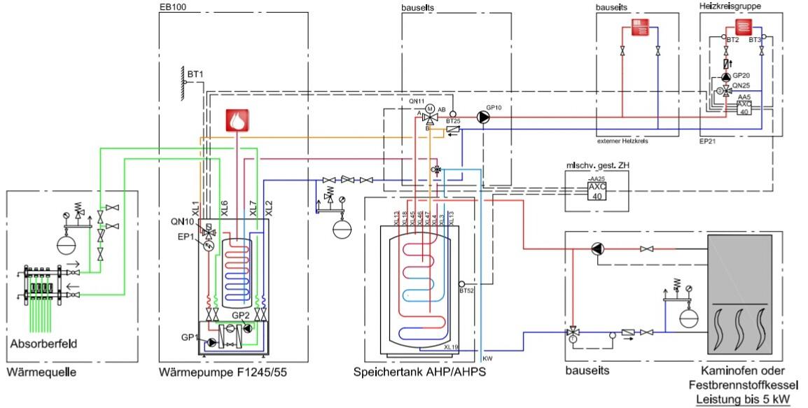Wärmepumpe mit integriertem Brauchwasserspeicher + Kombispeicher ...