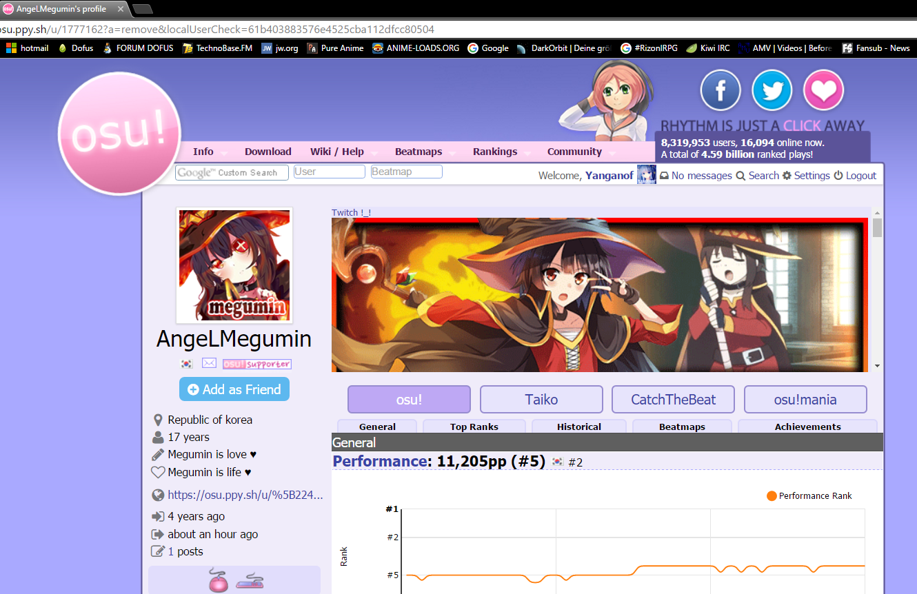 Archived Wrong Ranks In Profiles Forums Community Osu