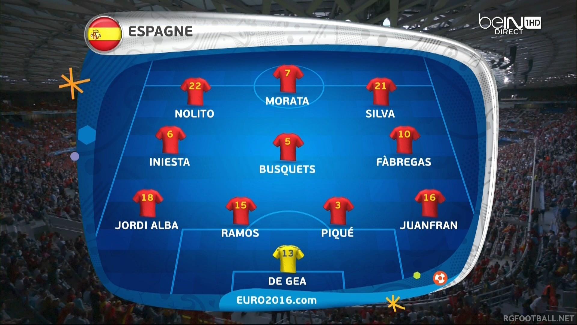 Чм испании по футболу 2016 турнирная таблица