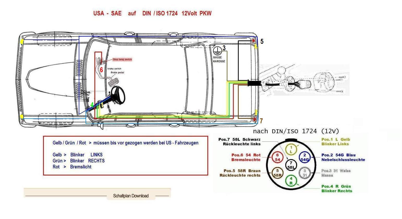 sundaycruiser.de • Thema anzeigen - USA SAE auf DIN ISO 1724 ...