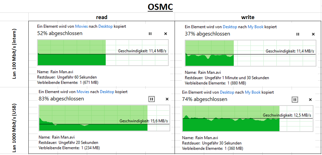 Solved) - Improve network speed over lan