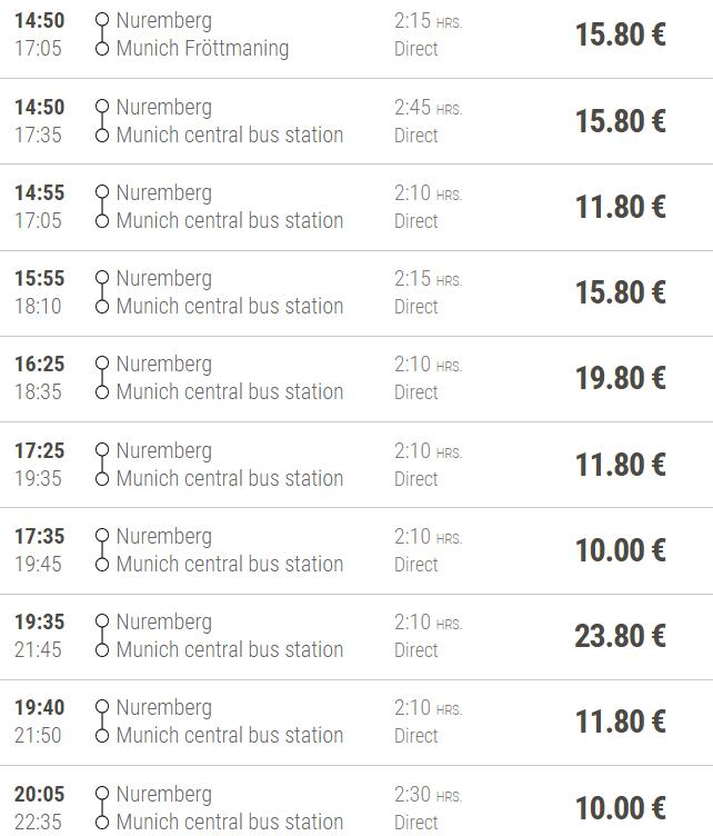 6-7 дней в Баварии