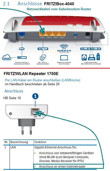 hp drucker mit router verbinden fritzbox
