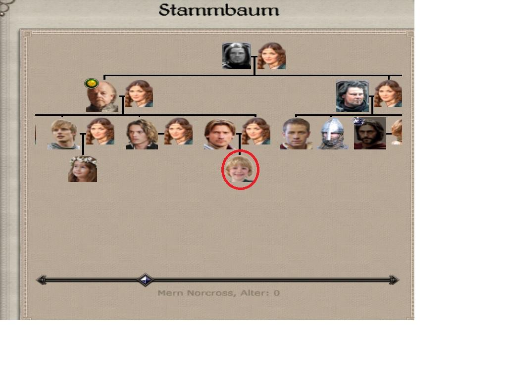 Haus Targaryen Stammbaum