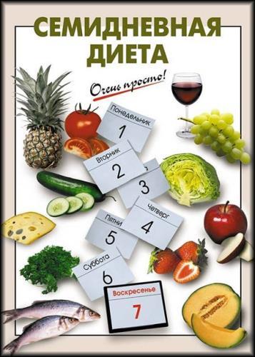 Галина Выдревич - Семидневная диета