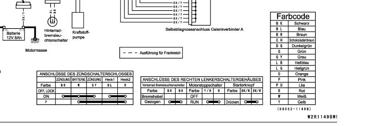Fein Automatischer Elektrischer Kabelfarbcode Bilder - Elektrische ...
