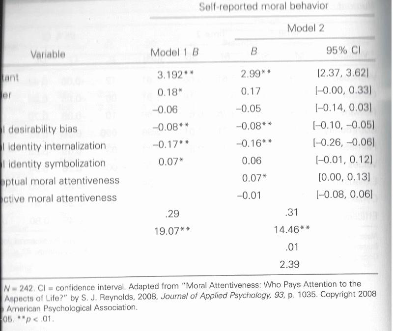 Statistik hilfe und beratung bei statistischen for Tabelle apa style