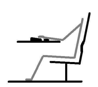 Ako vydržať sedieť dlho na stolićke