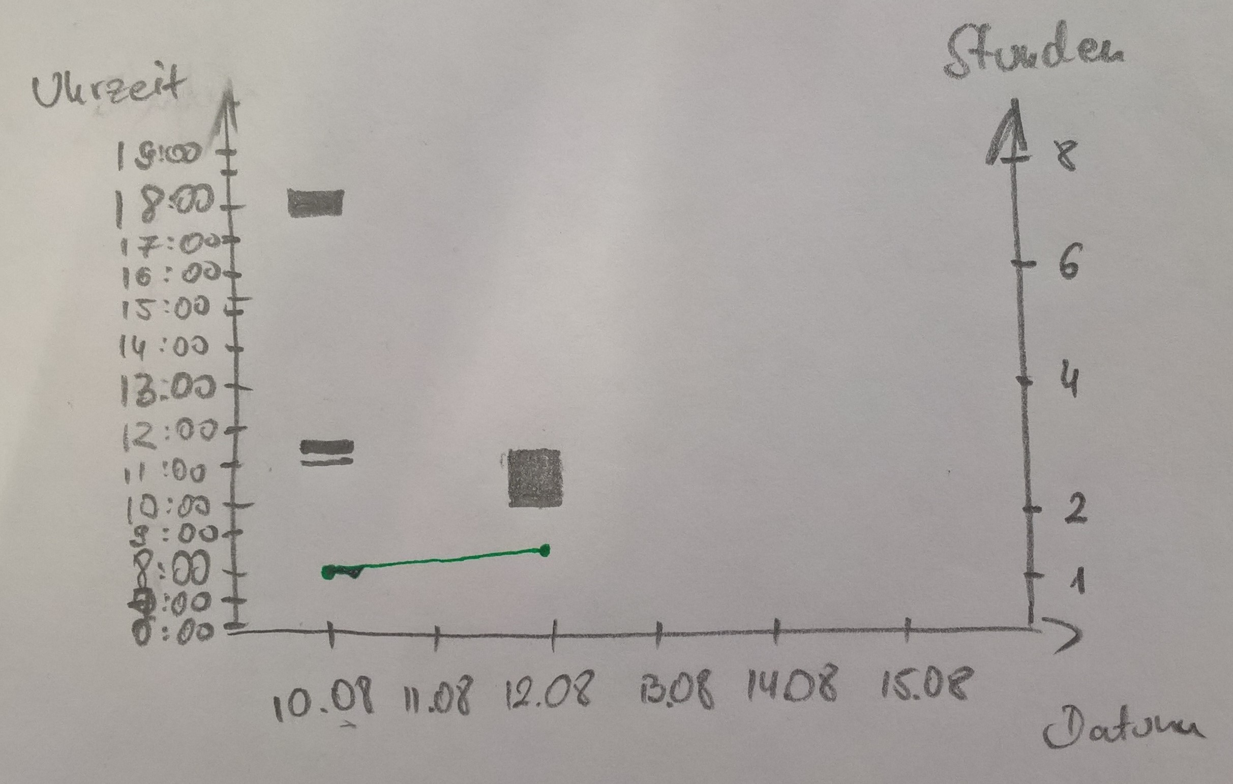 Ziemlich Erstaunliche Draw Diagramme Kostenlose Bildinspirationen ...