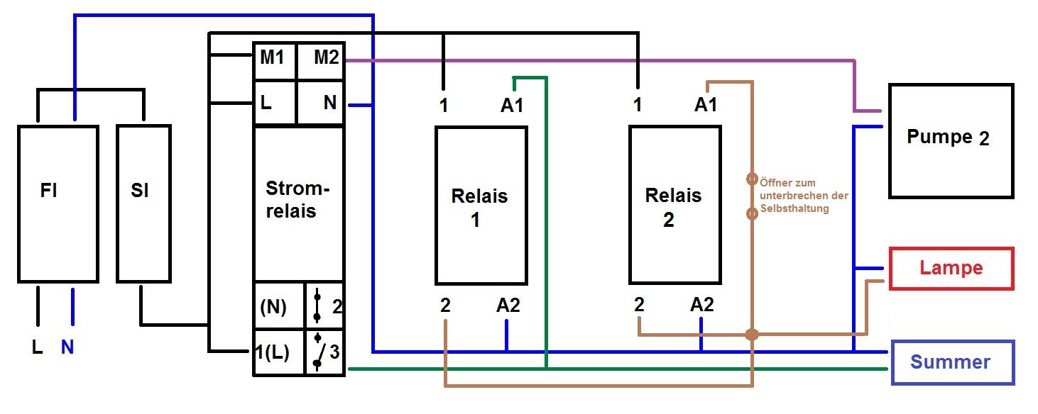 selbsthaltung und impulsschaltung mit einer signalleitung. Black Bedroom Furniture Sets. Home Design Ideas