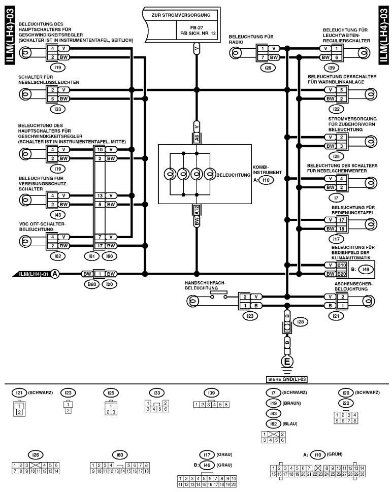Niedlich Subaru Zündung Schaltplan Galerie - Elektrische Schaltplan ...