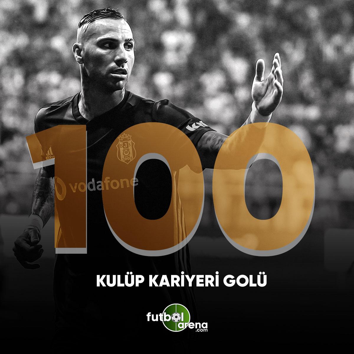 f3b1f57803 Kariyerinde önemli takımlarda forma giyen Ricardo Quaresma bu süreçte  çıktığı 593 karşılaşmada 100 gol atarak dalya dedi.