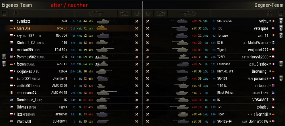 world of tanks odem mortis mod