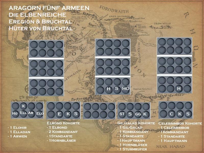Aragorn et les 5 Armées - Armée de Mirkwood Update 22xuu9vz