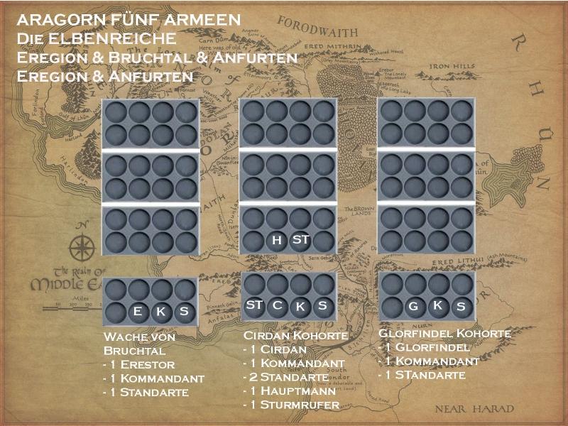 Aragorn et les 5 Armées - Armée de Mirkwood Update K5avyuf9