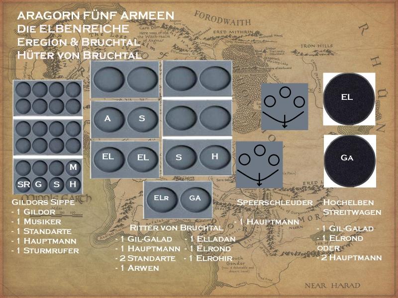 Aragorn et les 5 Armées - Armée de Mirkwood Update V7kaxxzq