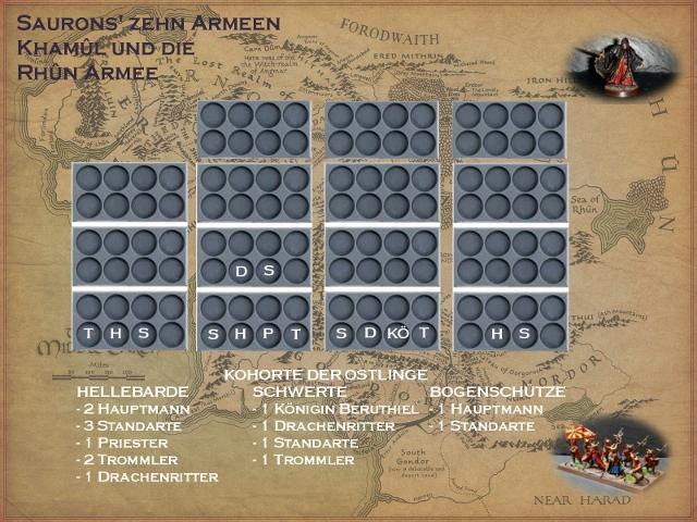 Sauron et ses 10 Armées - L' Armée de L'Immortel 7xfshi3l