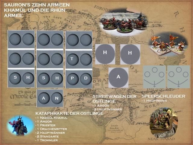 Sauron et ses 10 Armées - L' Armée de L'Immortel Auns354u