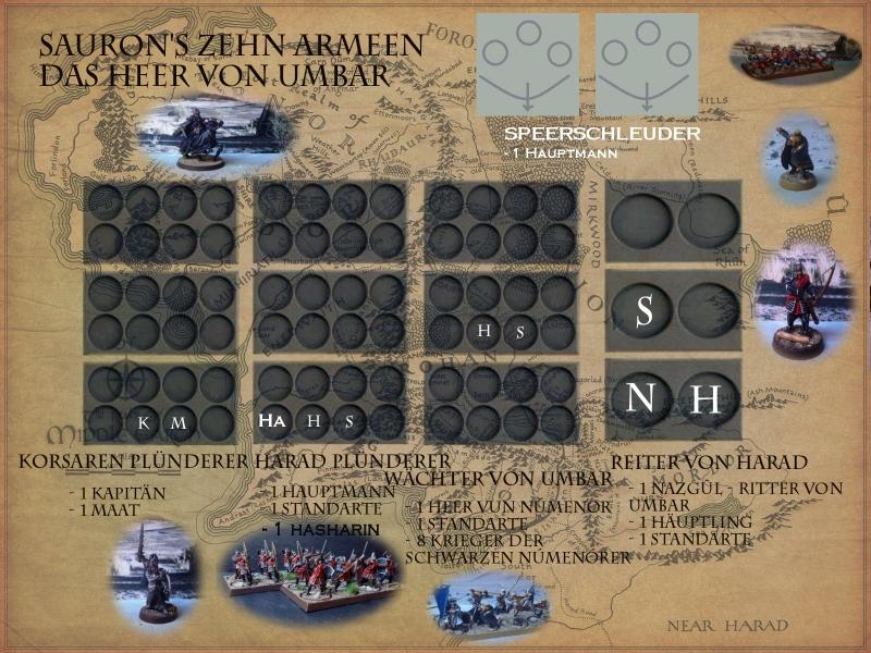 Sauron et ses 10 Armées - L' Armée de L'Immortel Id8ayzek