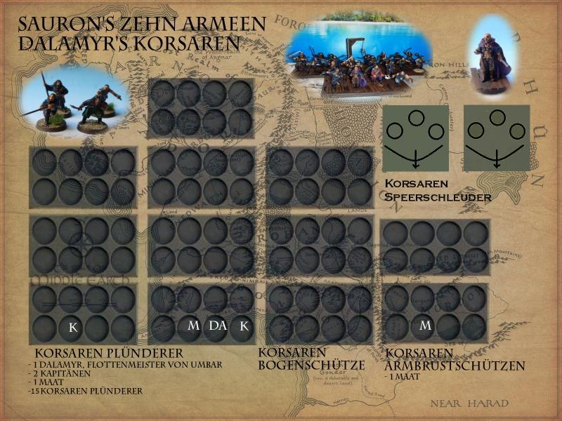 Sauron et ses 10 Armées - L' Armée de L'Immortel W9ob272z