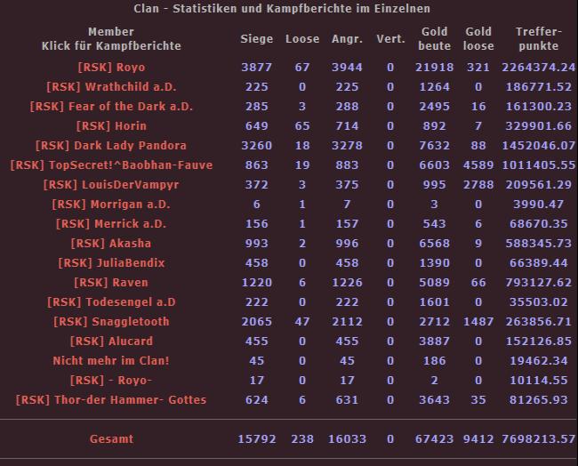 Statistiken zur Blacklist - Seite 2 K29ivwah