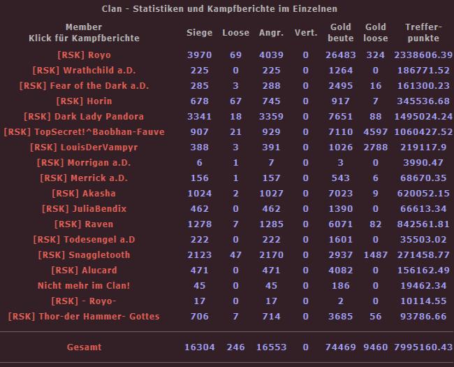 Statistiken zur Blacklist - Seite 2 22l6lsuy