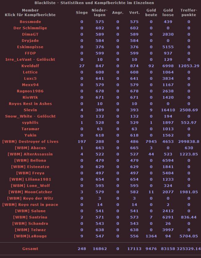 Statistiken zur Blacklist - Seite 2 Thx72j2c